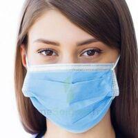 Masques De Protection Haute Qualité - Bleu B/50 à  ILLZACH